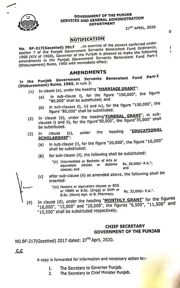 Notification of Marriage Grant, Funeral Grant, Educational Scholarship and Monthly Grant.