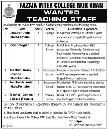 Fazaia Inter College Rawalpindi Teaching Jobs 2021