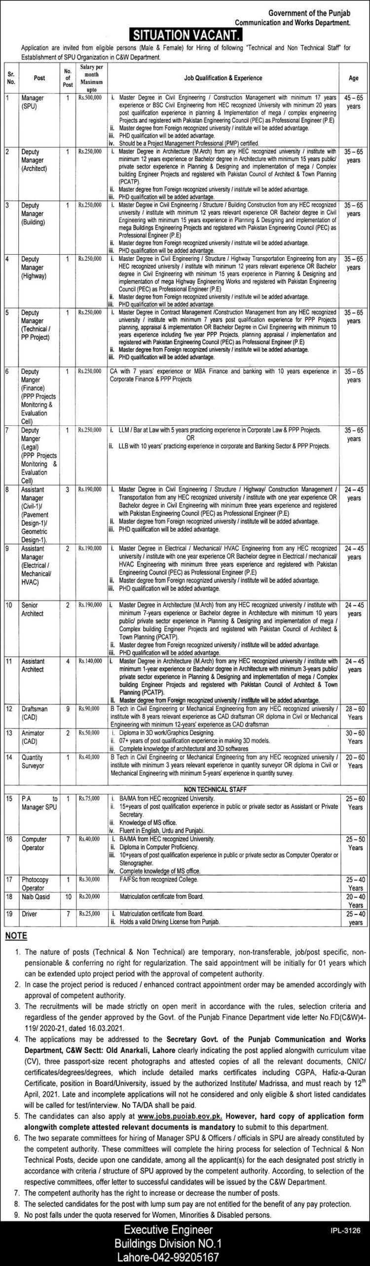 Jobs Announced in Communication and Works Department Government of the Punjab 2021