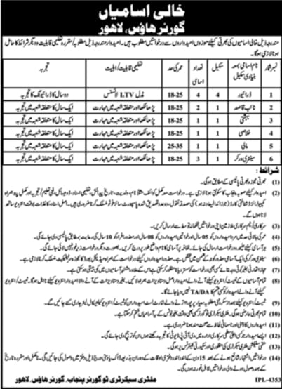 Jobs in the Governor House Lahore 2021