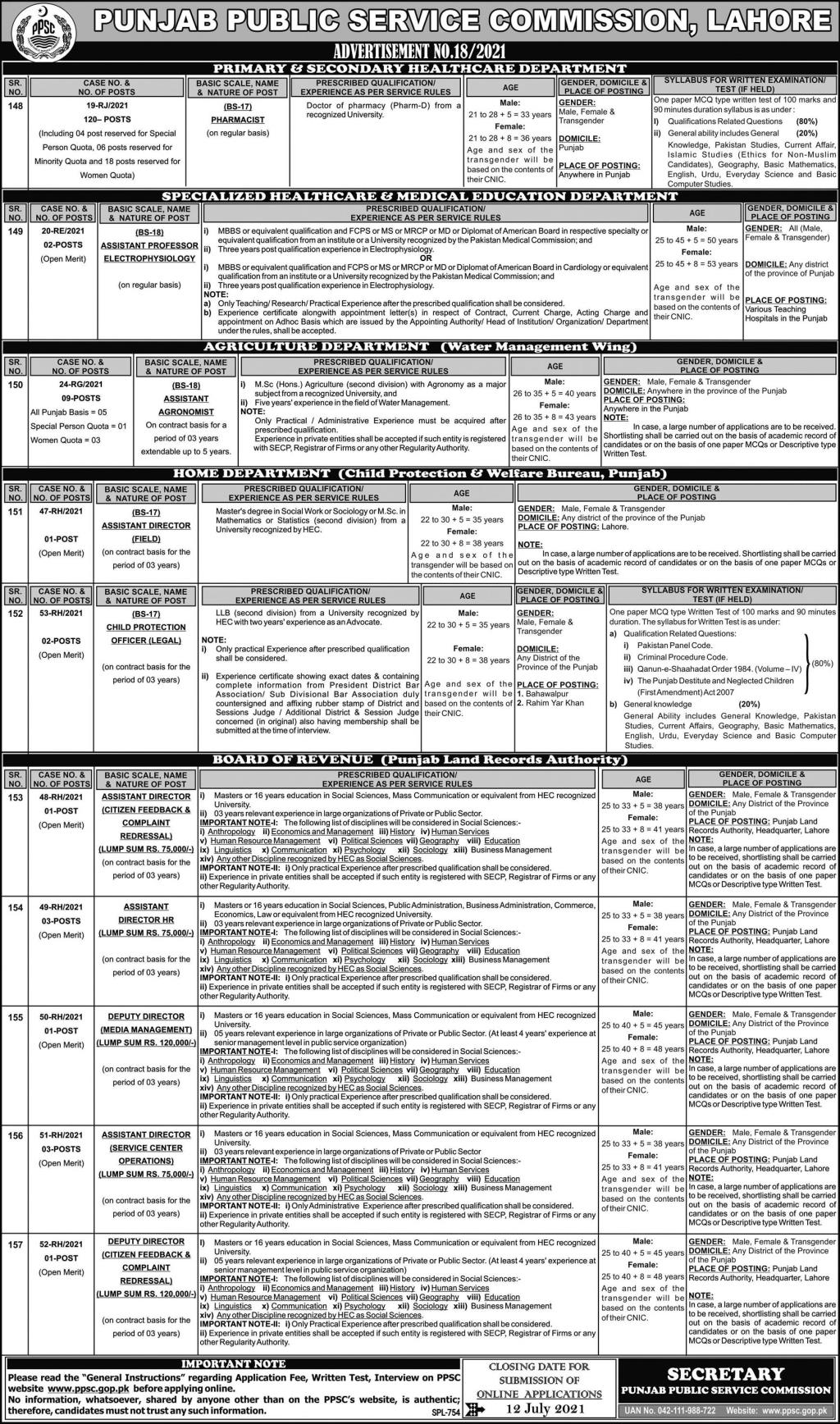 Announcement of Jobs in Punjab 2021