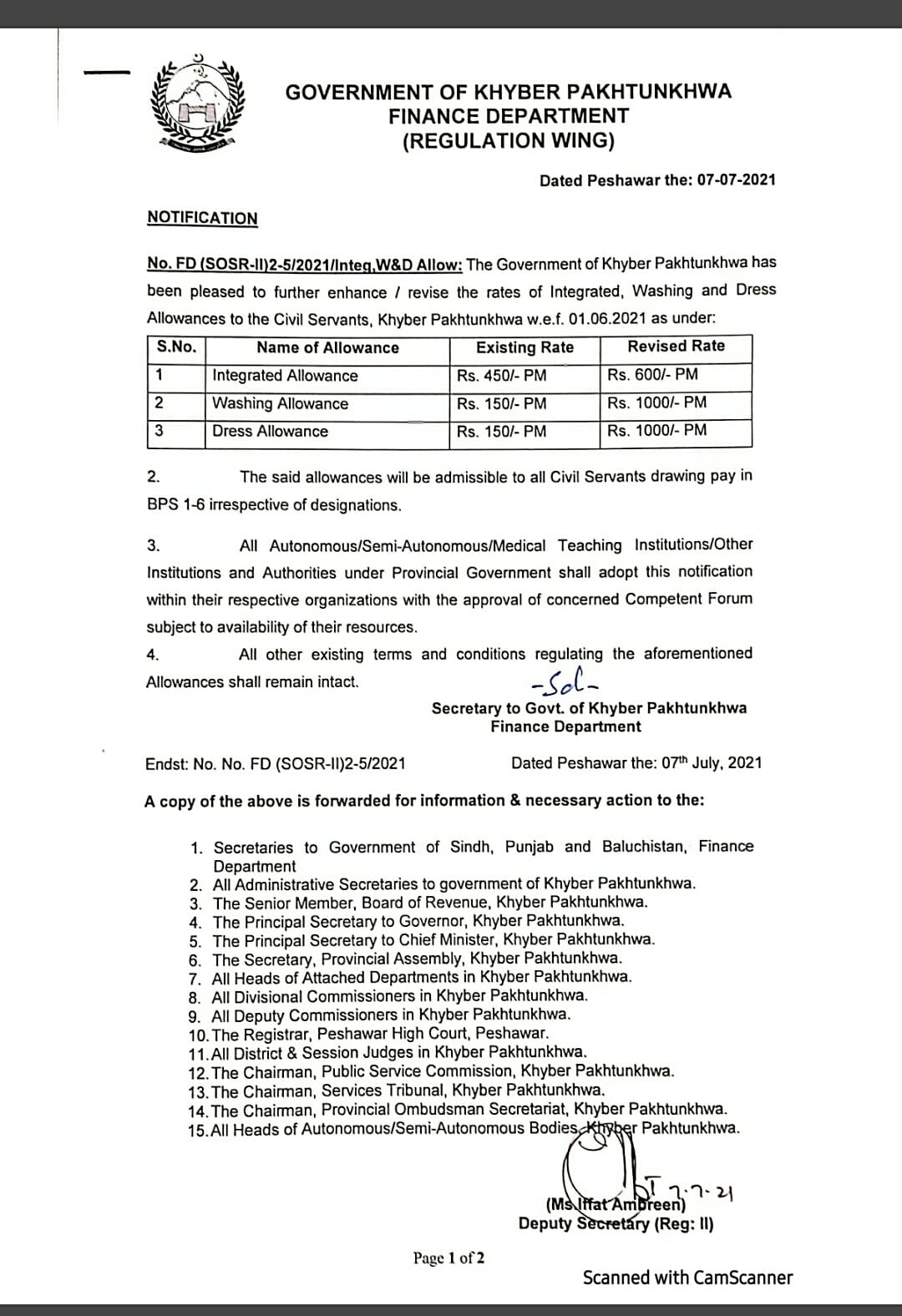 Notification of the Increase in the Integrated, Washing and Dress Allowances 2021
