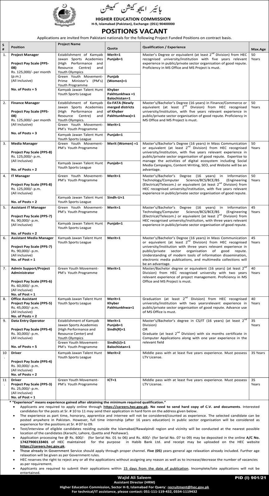 Higher Education Commission Latest Jobs 2021