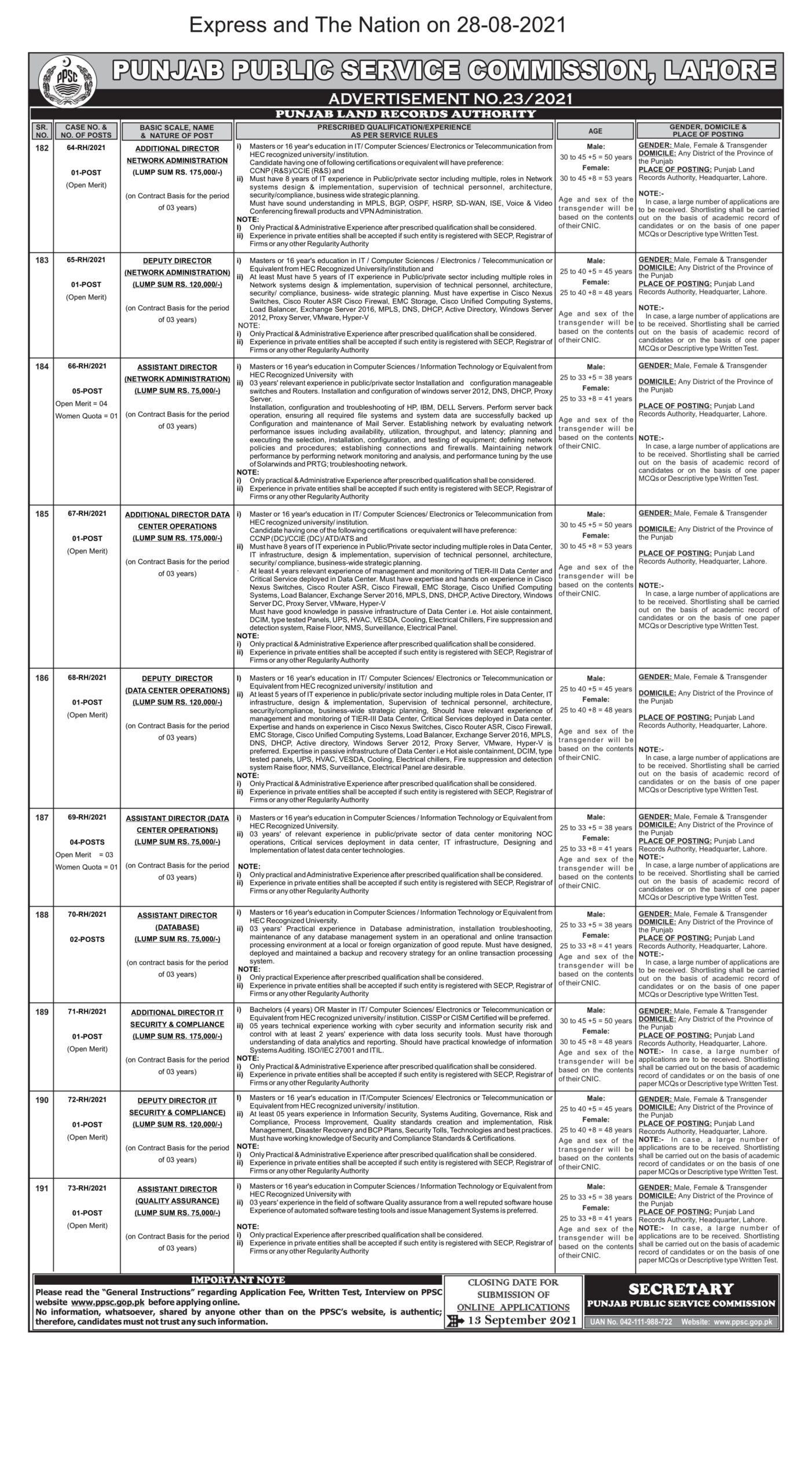 Announcement of Jobs In Punjab Land Records Authority 2021