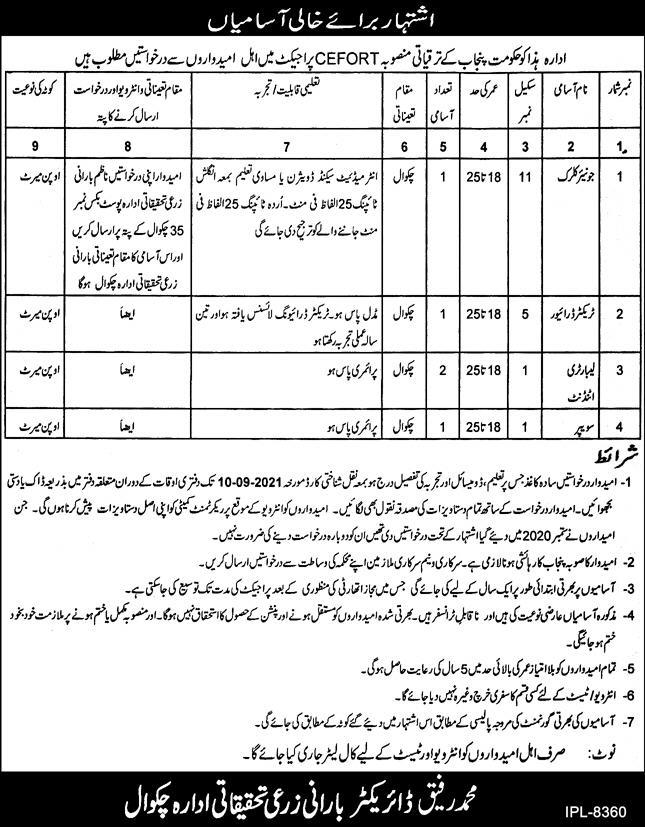 Announcement of Jobs in Agriculture Department Chakwal 2021