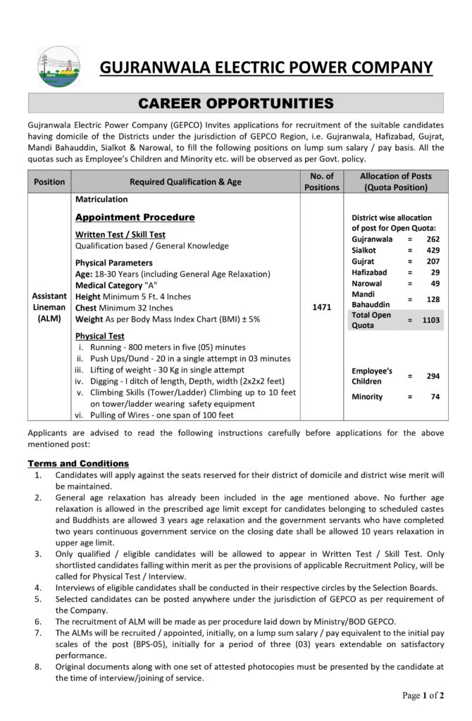 Announcement of 1471 Posts of Assistant Lineman 2021