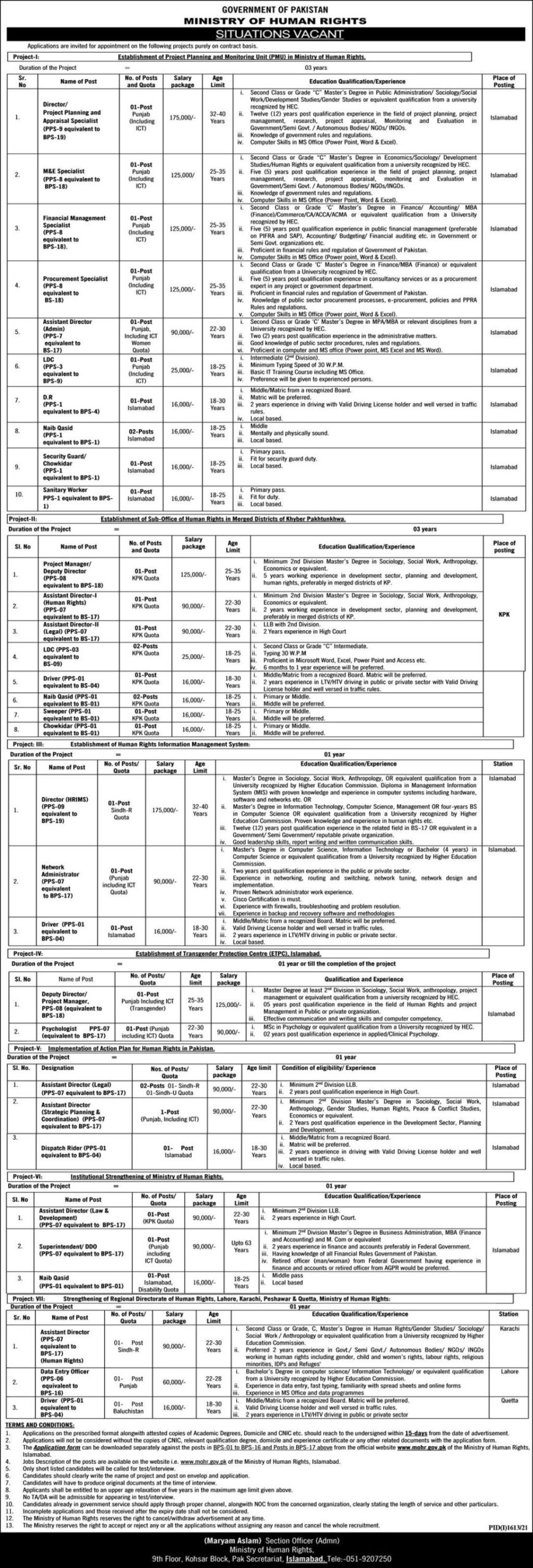 Announcement of Job in Government of Pakistan Ministry of Human Rights 2021