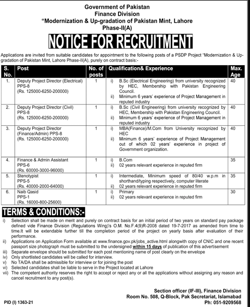 Government of the Pakistan Finance Division Jobs 2021