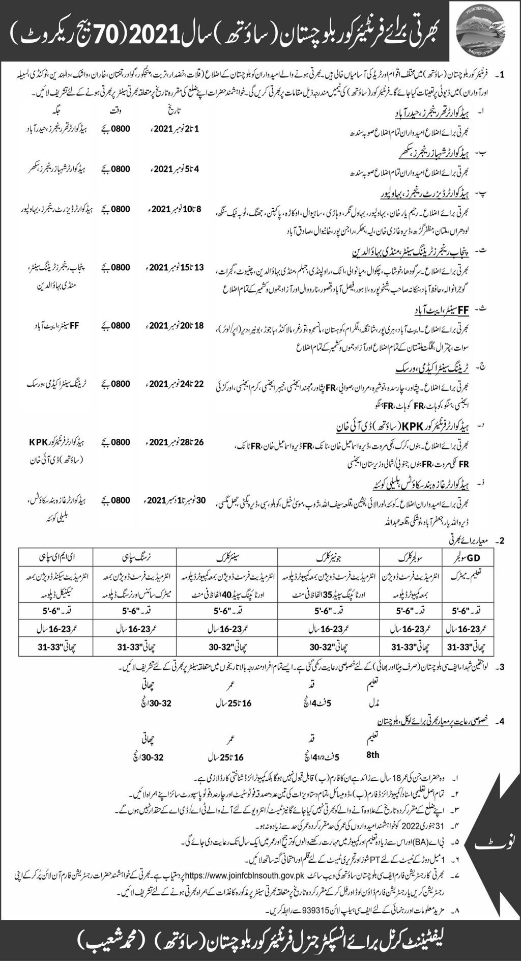 Announcement of Jobs in Frontier Corps South 2021